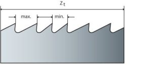Saegeband Zahnteilung variabel