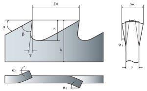 bandsaegengeometrie