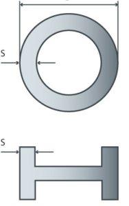 Saege Zahnungsempfehlung Rohre Profile