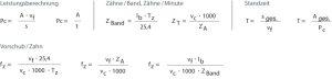 Berechnung Formeln Saegen DIN 6580